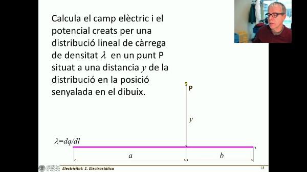 T1E: 02 Superposición. Distribución lineal de carga. C