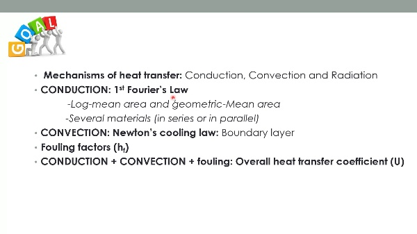 Heat transport in Steady State by conduction and convection