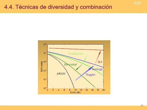 Tema 4. Diversidad y combinación