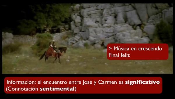 Análisis por modificación Carmen. Grupo 7.