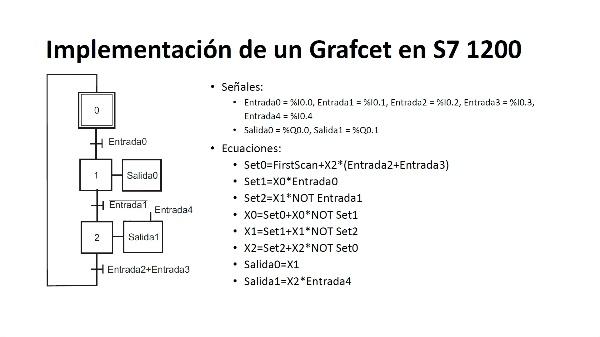 Implementación de diagramas Grafcet en autómatas S7 1200 con TIA Portal V15 1