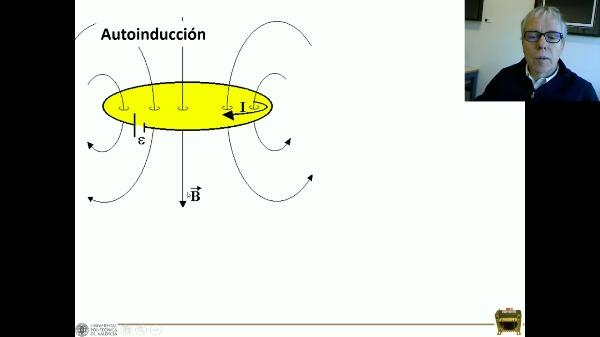 Coeficientes de inducción mutua y autoinducción
