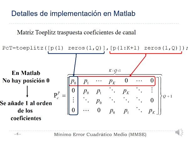 Práctica 4 Comunicaciones Digitales. Mínimo Error Cuadrático Medio (MMSE)