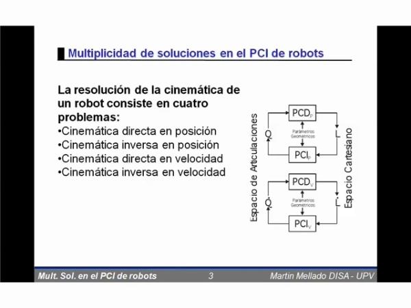 Multiplicidad de soluciones en el problema cinemático inverso de robots