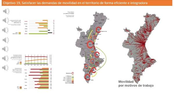Objetivo 19, Satisfacer las demandas de movilidad en el territorio de forma eficiente e integradora