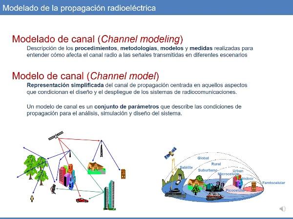 SSTR_T3_Modelado de la propagación 1