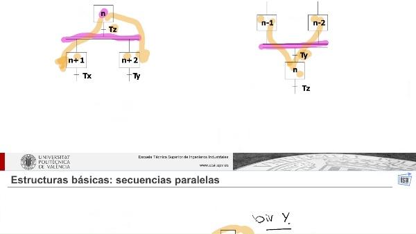 CIPQII Solución problema 6 Grafcet (UD4 Parte 2)