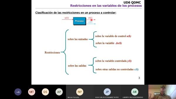 UD6 QDMC (Control Predictivo e Inteligente) MAII Parte I 19-20