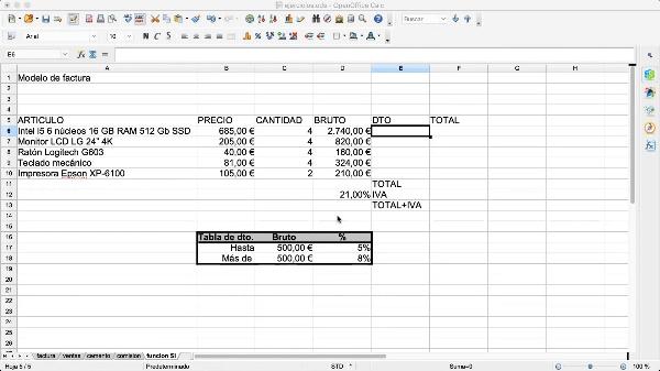 OpenOffice Calc: Función condicional SI