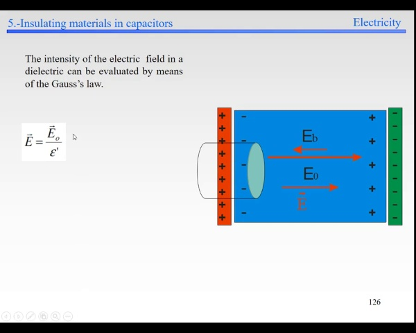 Elec-1-Conductors and insulators-S125-S126-Permittivity and gauss in dielectrics