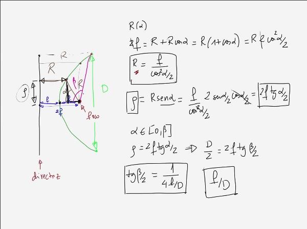 6.2.- Análisis geométrico