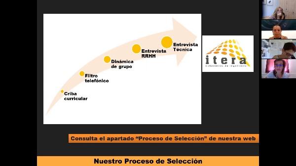 U-CONNECT. Webinar Itera 2020.