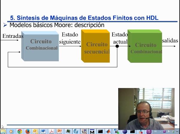 FSM Moore con Verilog, estilo de tres procesos
