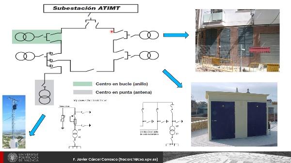 Conceptos de centros de transformación eléctricos