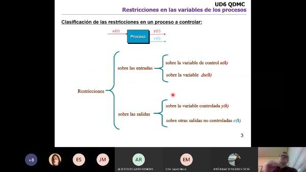 UD6 QDMC (Control Predictivo e Inteligente) MAII Parte II 19-20