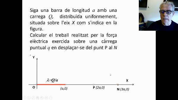 Exemple de potencial elèctric de carregues distribuïdes
