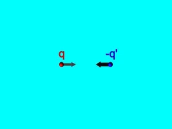 Coulomb_3: Fuerza de atracción entre dos cargas de signo opuesto