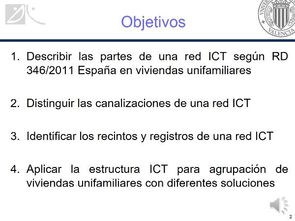 Esquema ICT unifamiliares