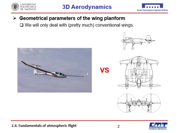 2.4. Fundamentals of aerodynamic flight_partII