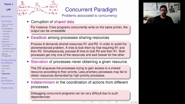 LTP - Unit 1 - Concurrent paradigm