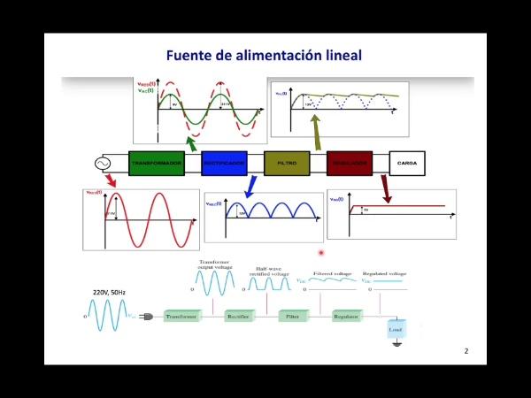 Electrónica y Automática - Electrónica - Tarea 3 Prácticas (1/3)