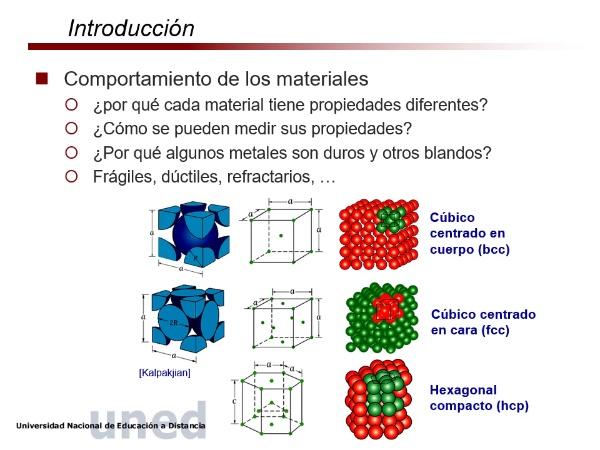 Deformacion1_Fundamentos_Uned