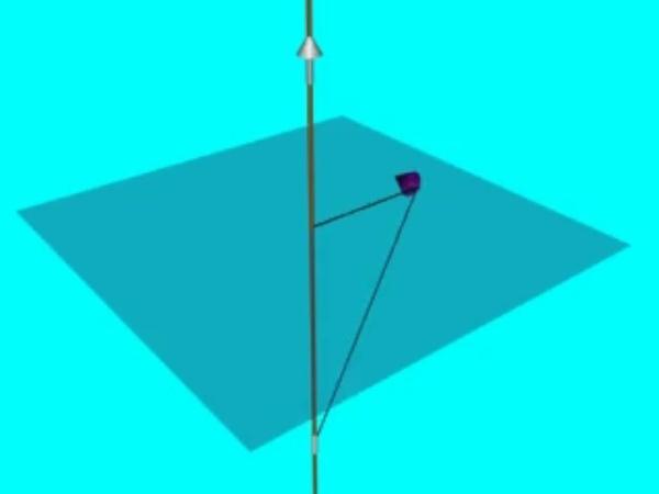 AmpereHD_1: Demostración de la dirección y el sentido del campo magnético creado por un hilo conductor rectilíneo por el que circula una corriente