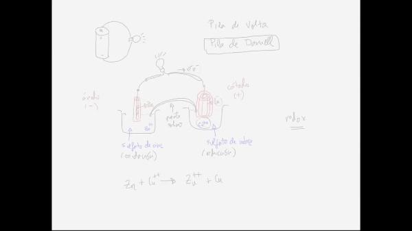 Teoría de Circuitos: 2.3.2.-  ¿Porqué se llama pila?