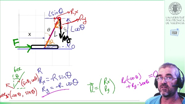 Ejemplo modelado de sistema carrito-bola (2): dinámica mediante Euler-Lagrange