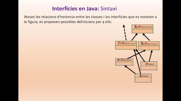 Pràctica 3 LTP: Interfícies