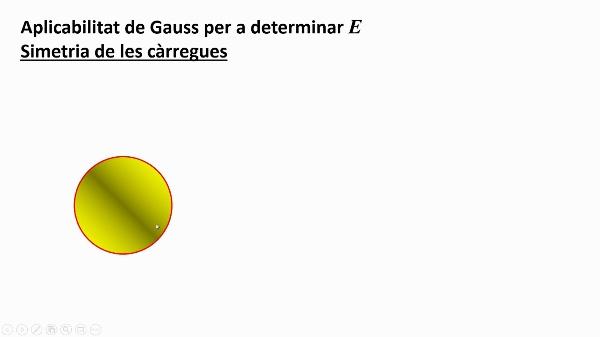 Llei de Gauss i determinació de la intensitat de camp elèctric