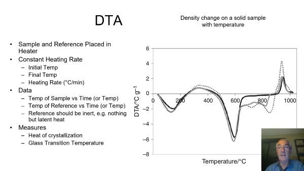 6_1_1_LengthTemperature