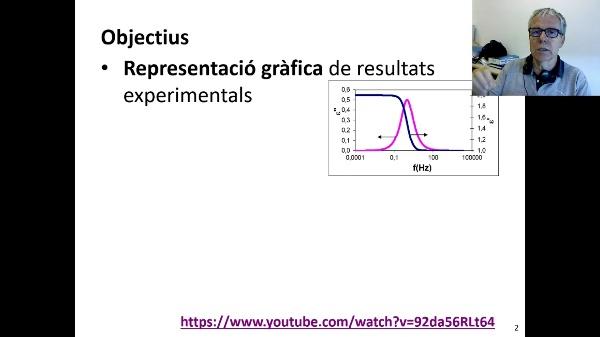 Tractament de dades experimentals: gràfiques i ajustos