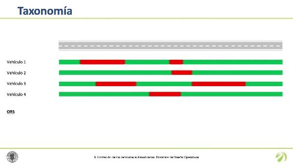 Secciones Viarias Operativas (ORS)