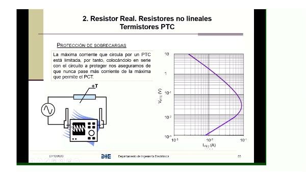 Electronica GTDM. Teoria tema 03. Resistencias No lineales. Docencia VIRTUAL.