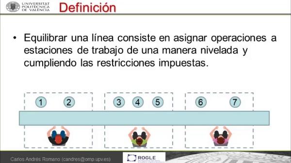 Métodos de resolución para el problema de equilibrado de líneas