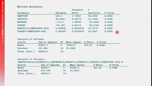 UT02C2 Ejemplo Cuota de mercado de tipos de ordenador