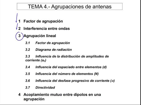 4.3.4.- Agrupación Lineal: Espaciado eléctrico