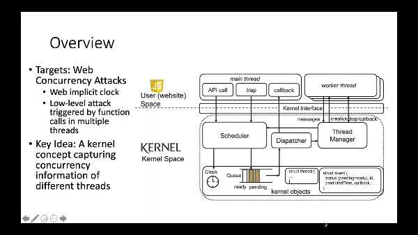JSKernel: Fortifying JavaScript against Web Concurrency Attacks via a Kernel-like Structure