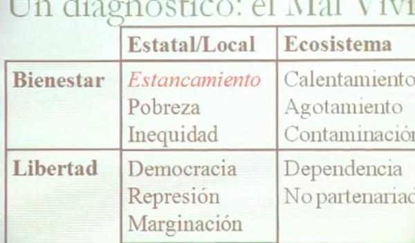 José María Tortosa - Los desafíos del desarrollo en el siglo XXI - parte 4 de 4