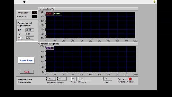 Uso de una aplicación en Labview para la gestión del PID Industrial E5CK de Omron