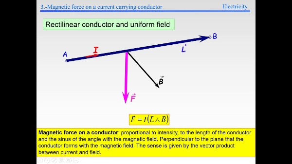 Elec-4-Magnetic Field-S37-S39-Force in an uniform field