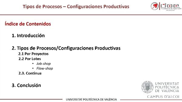 Tipos de Procesos - Configuraciones Productivas