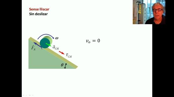 Dinàmica del sòlid. Rotació. Exemple 5 V