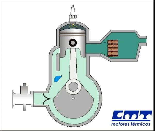 Funcionamiento de motor 2T de gasolina con catalizador