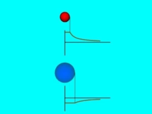 C_Esférico: Potencial creado por un condensador esférico