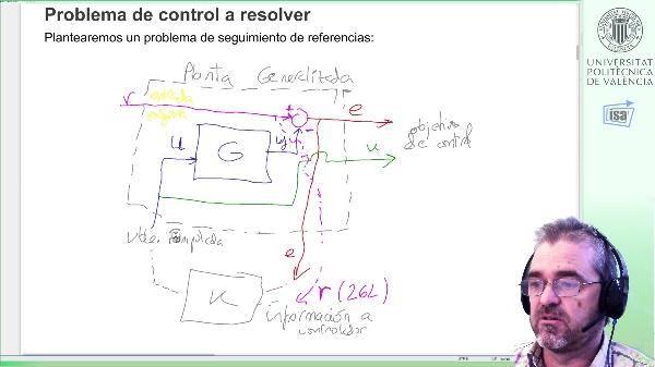 Control h-infinito 2 grados de libertad (ejemplo sencillo)