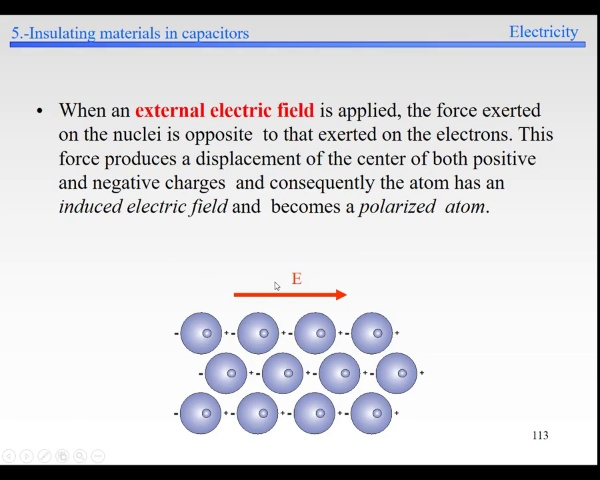 Elec-1-Conductors and insulators-S112-S115-Polarization