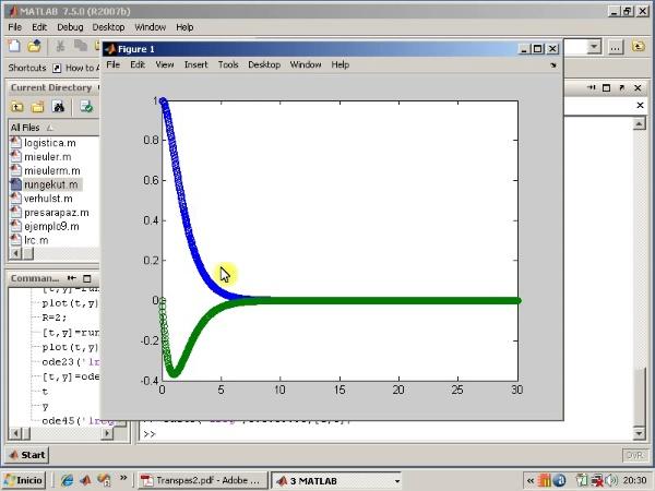 Tema 9. Sistemas de ecuaciones diferenciales. Funciones en Matlab para SED y orden de error.