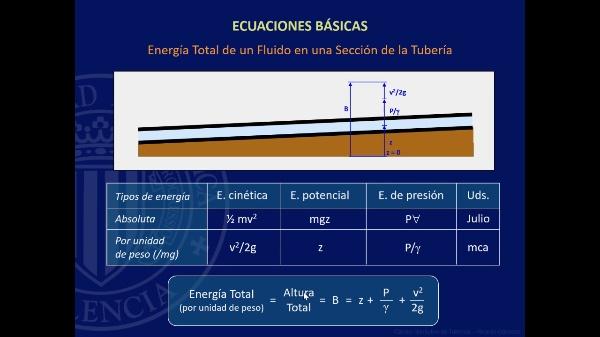 611 Bernoulli generalizada